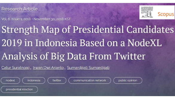 Strength Map of Presidential Candidates 2019 in Indonesia Based on a NodeXL Analysis of Big Data from Twitter